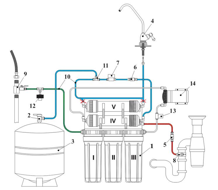 Схема 1 – Система с помпой