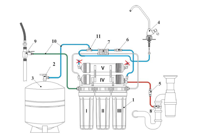 Схема 2 – система без помпы