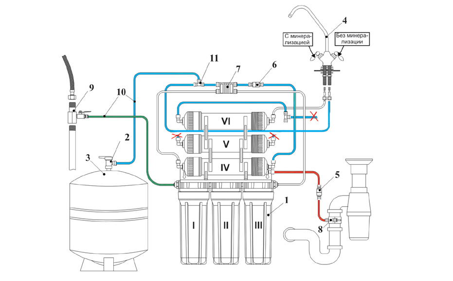 Схема 3 – система с минерализатором
