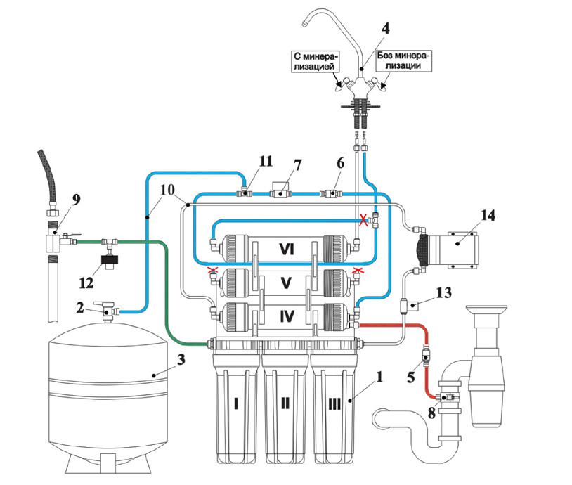 Схема 4 – система с помпой и минерализатором