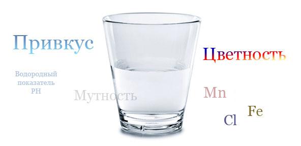 Состав артезианских вод